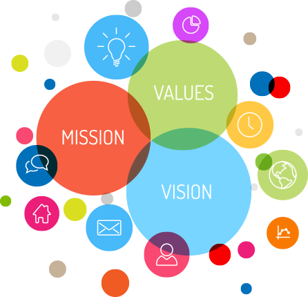 saminus-mission-vision-values